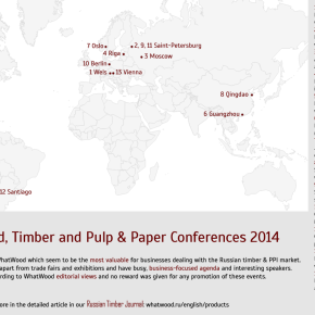 Global Wood, Timber and Pulp & Paper Conferences 2014