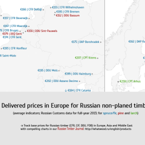 Base prices for Russian softwood timber in Europe in 2013
