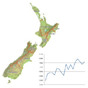 Ivan Luketina, New Zealand: The country is unlikely to switch to lumber exports to China