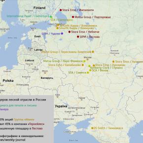 Предприятия мировых лидеров лесной отрасли в России
