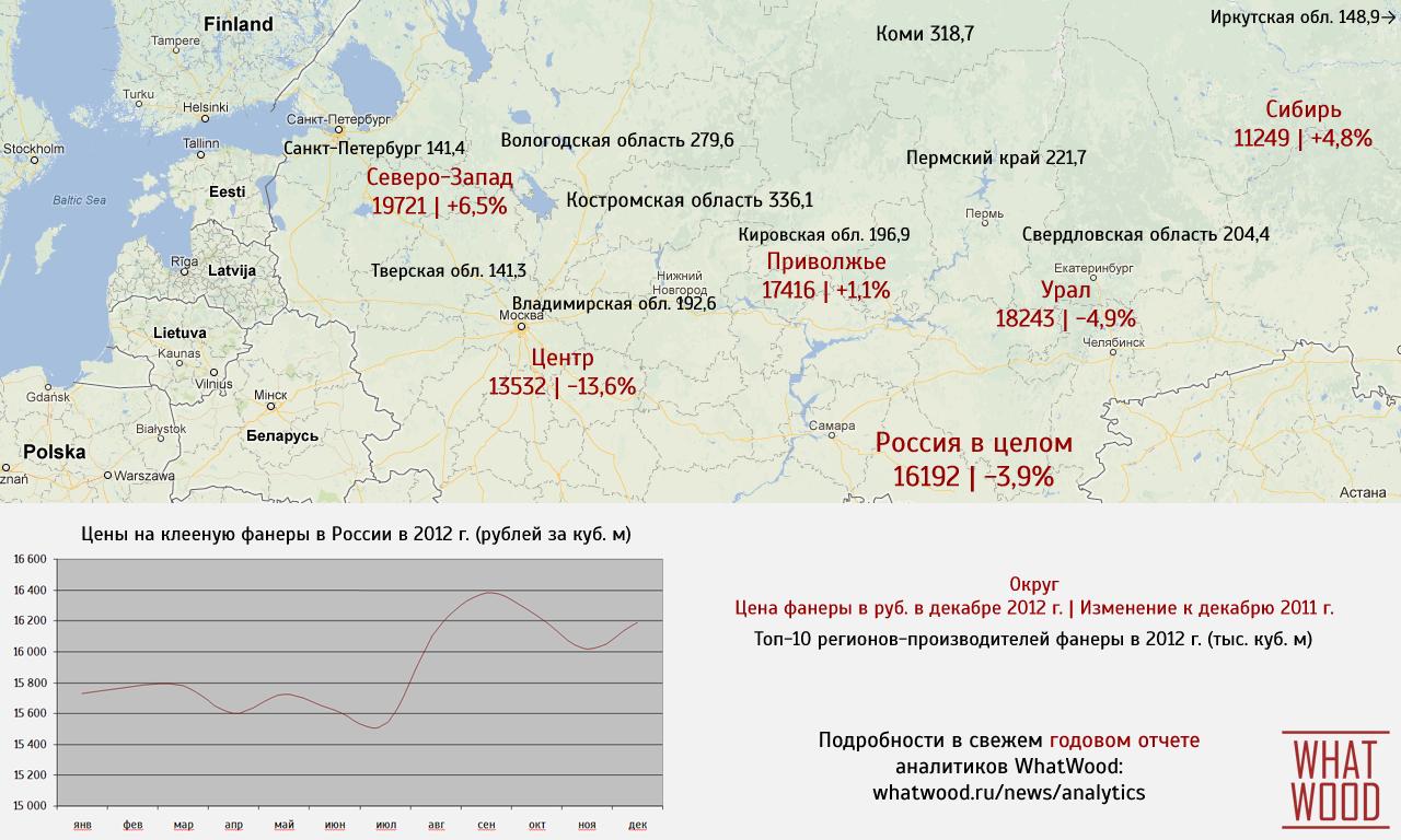 Рынок фанеры в России в 2012 г.