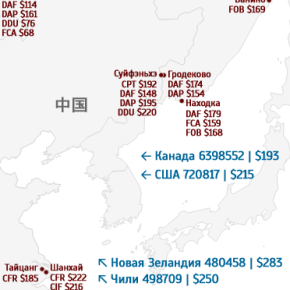 Цены на пиломатериалы в Китае