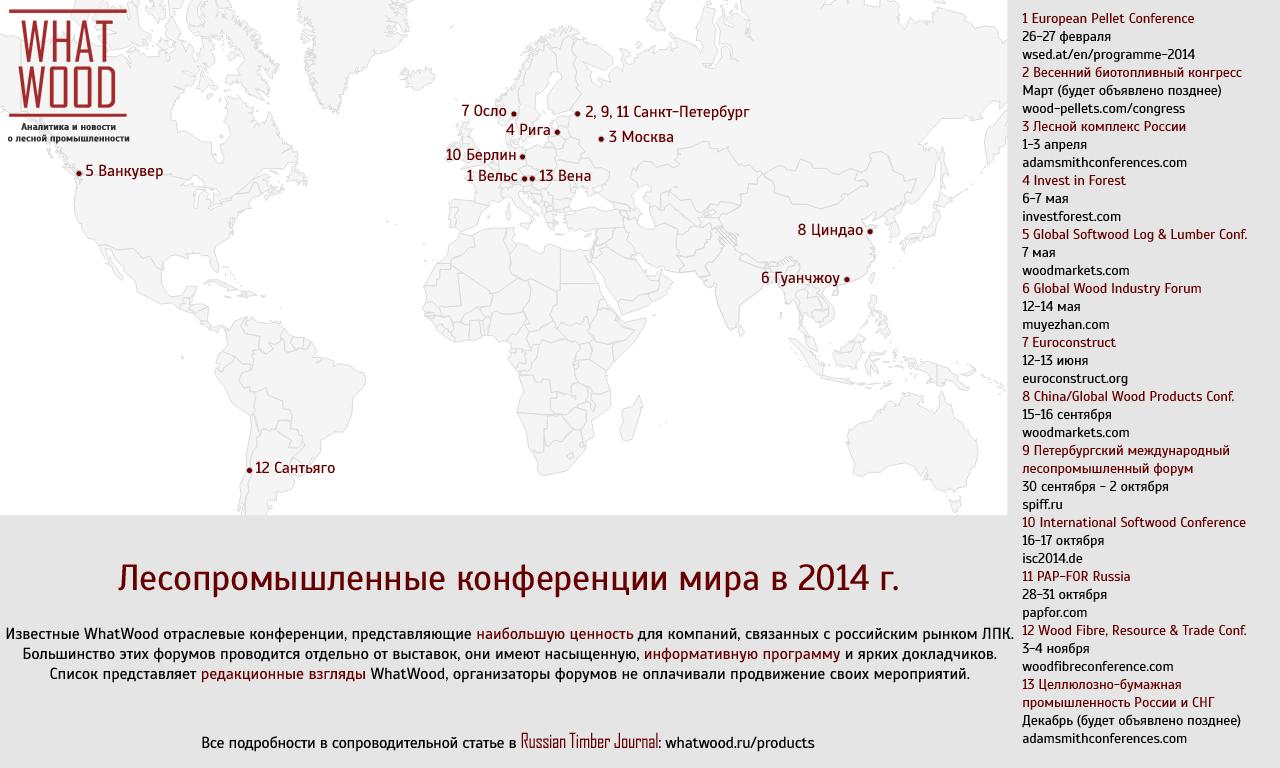 Лесопромышленные конференции мира в 2014 г.