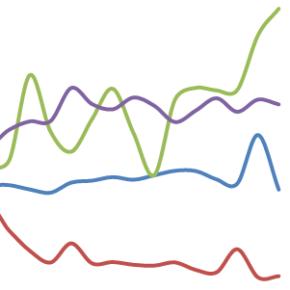 WhatWood: В I кв. 2014 г. средняя экспортная цена российских пиломатериалов выросла на 0,2%