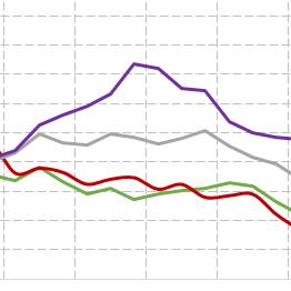 WhatWood: в 2014 г. цены на российские хвойные пиломатериалы снизились почти на всех рынках
