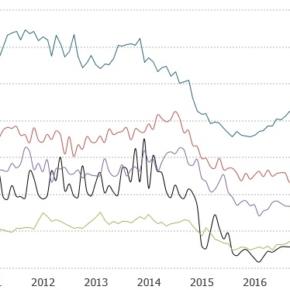 Цены на российские хвойные пиломатериалы в Китае достигли пика