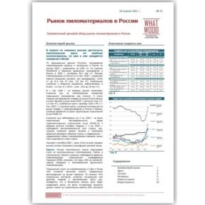 «Рынок пиломатериалов в России» 04-2021: в апреле на мировых рынках достигнуты максимальные цены на хвойные пиломатериалы, но уже в мае ожидается снижение в Китае