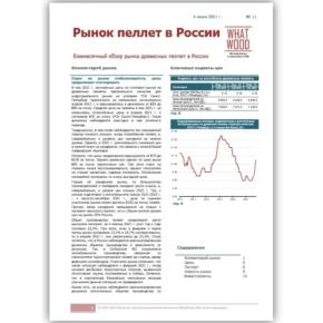 Обзор «Рынок пеллет в России» 05-2021: спрос на рынке стабилизируется, цены продолжают стагнировать