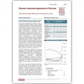 «Рынок пиломатериалов в России» 07-2021: стабилизация на мировых рынках, подготовка к снижению уровня цен